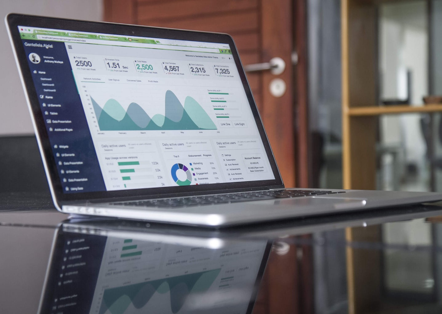 Call Analytics Software for Business
